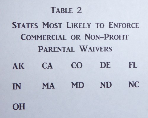 State Parental Waiver Law Summarized Part Viii Sportwaiver